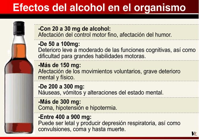El vídeo sobre el alcoholismo para los niños