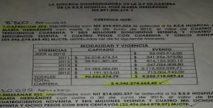 Hospital José María Hernández de Mocoa Putumayo, da a conocer la nómina de las deudas de las IPS de Caprecom y Emssanar.